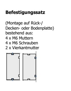 Wandmontage LED-Industrieanzeige